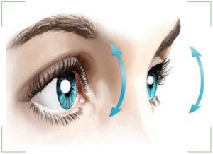 Как восстановить зрение без операции