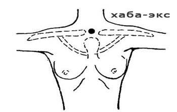 Массаж точки хаба-экс