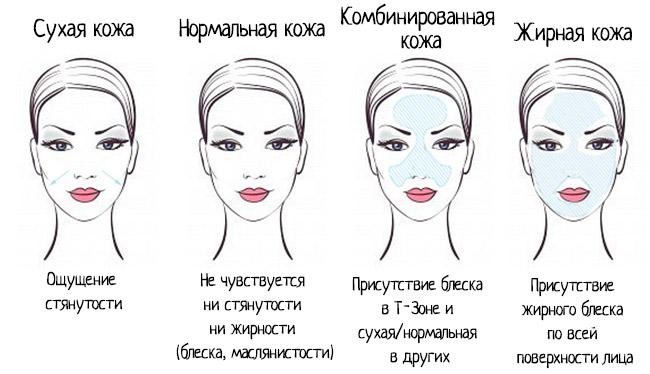 Подбор дневного крема для жирной кожи лица