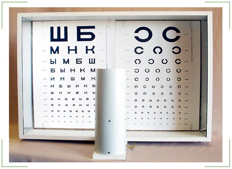 зрение -0,75