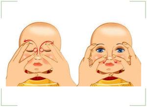 Промывание слезного канала у новорожденного