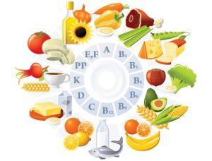 витамины при варикозе как применять