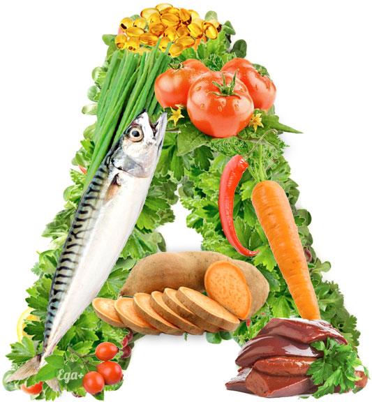 Ретинол в продуктах (витамин А)