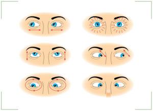 Астигматизм глаза